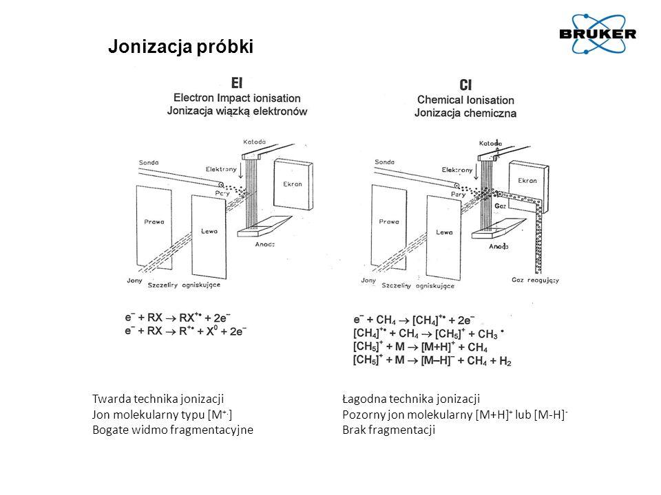 Jonizacja próbki Twarda technika jonizacji Jon molekularny typu [M+.]